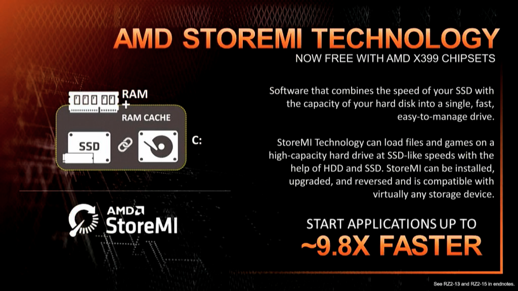 Teknologi AMD StoreMI