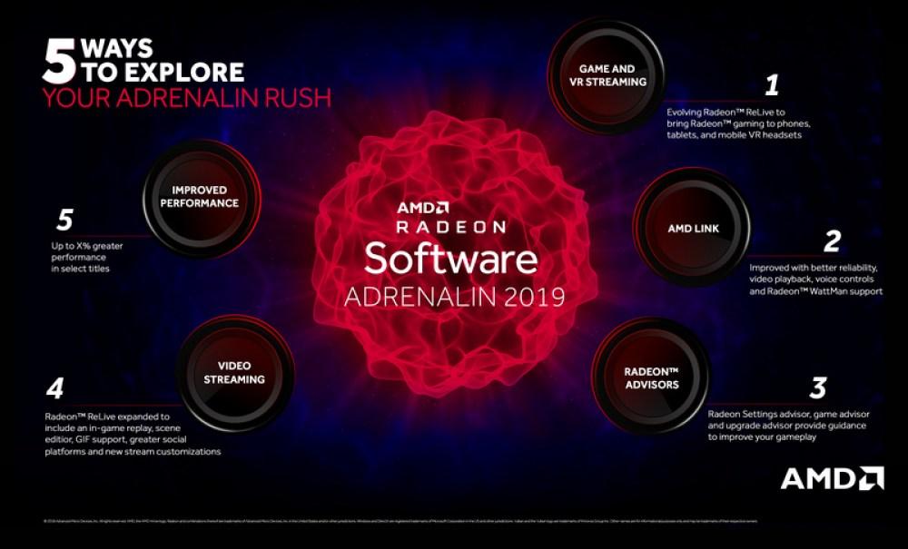 Radeon Software Adrenalin