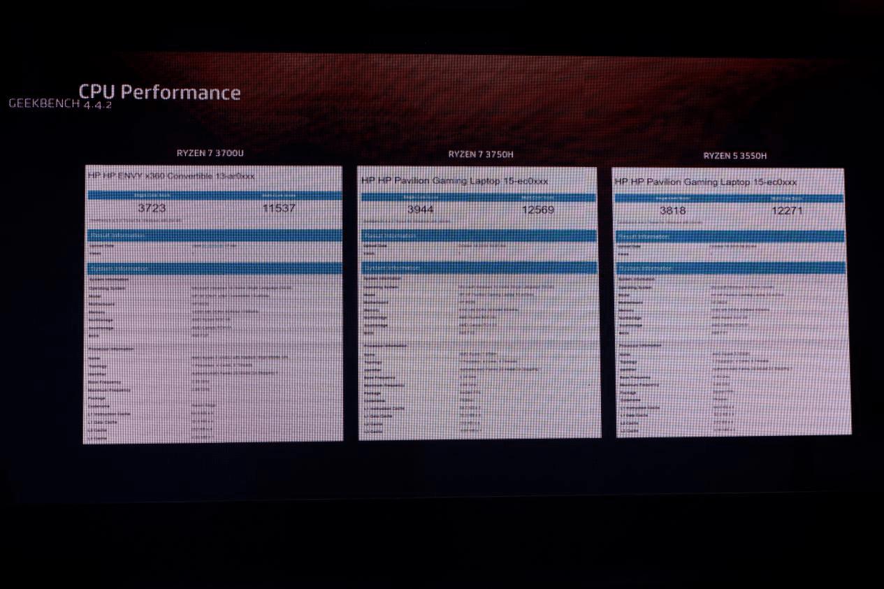 CPU Performance Test HP Pavilion Gaming 15