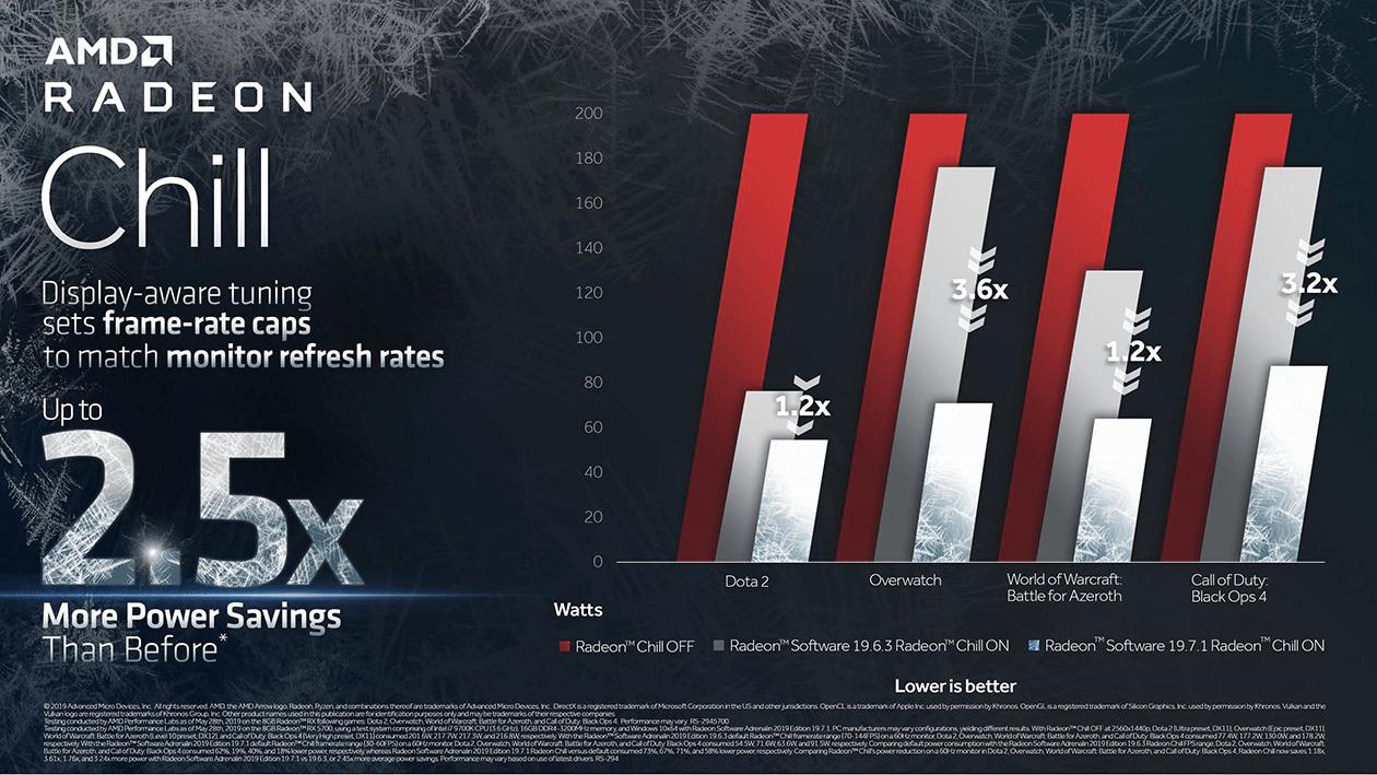 AMD Radeon™ Chill