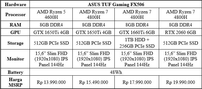 Spesifikasi ASUS TUF FX506