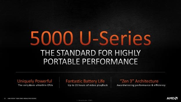AMD Ryzen™ 5000 U-Series