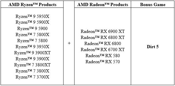List Ryzen Radeon Promo