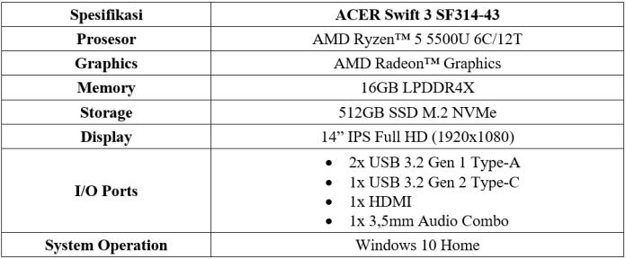 Spesifikasi ACER Swift 3