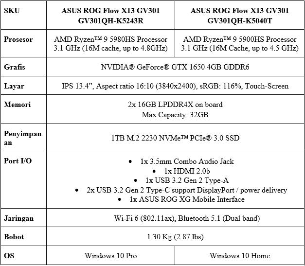 Spesifikasi ASUS ROG Flow X13