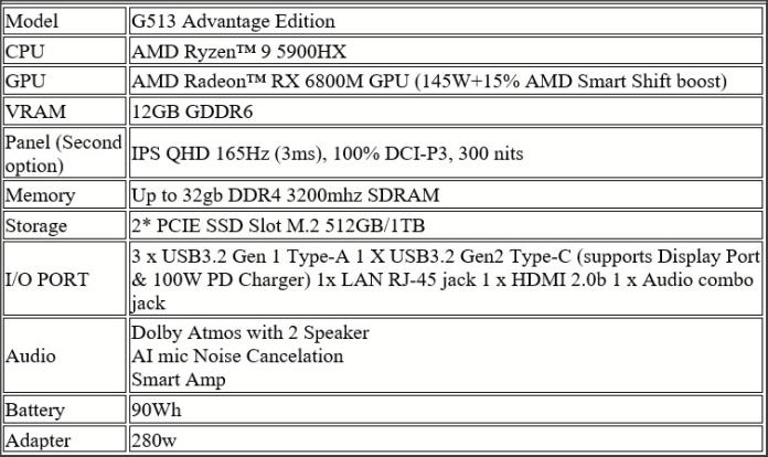 Spesifikasi ASUS ROG Strix G15