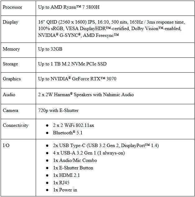 Spesifikasi Lenovo Legion 5 Pro