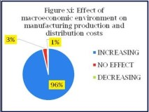 MAN attributed high costs of production, distribution to prevailing macroeconomic environment