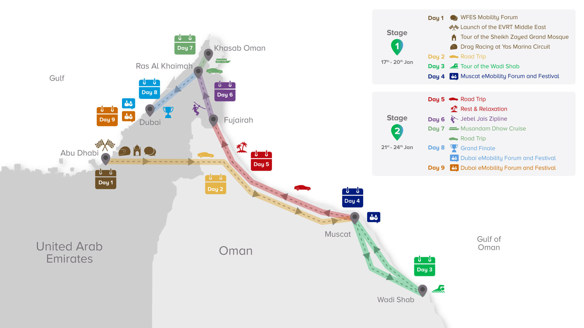 Global EVRT Middle East Map 2019