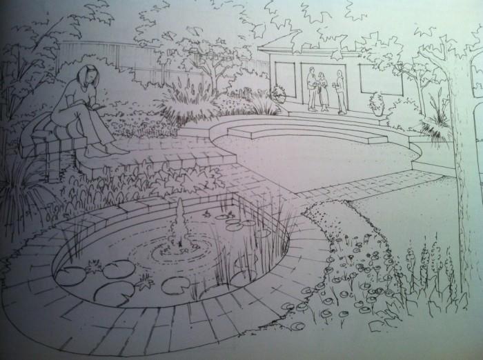 Dessiner Son Jardin A La Main