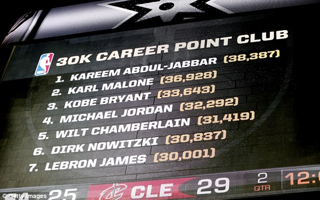 The scoreboard showed the seven players to reach 30,000 points following James' exploits [www.AmenRadio.net]