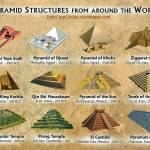Ancient Egypt was Global