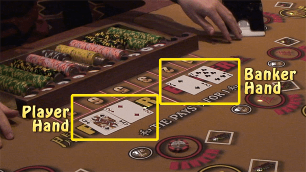 player and banker hand in baccarat