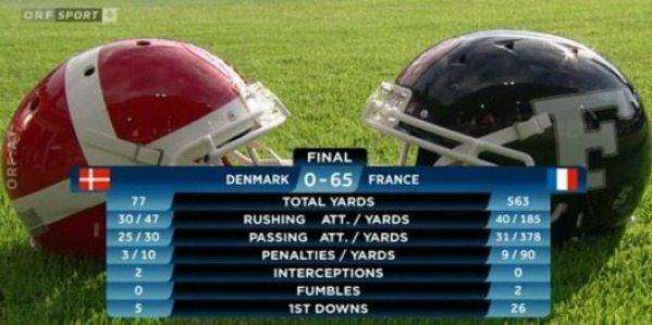 Denmark v. France Scoreboard