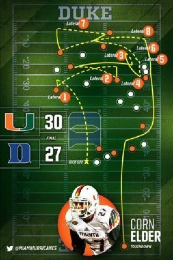 NFL - complex play