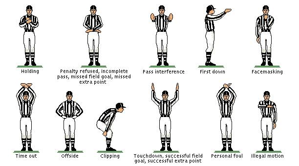 Video Ever Wonder What Referees Are Really Signalling