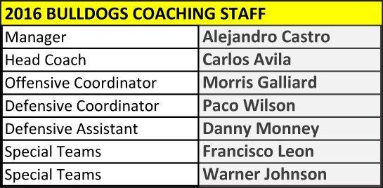 Bulldogs Coaching Staff