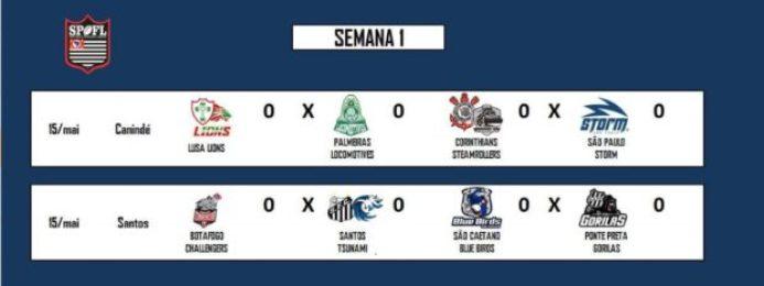 Brazil - Sao Paulo league week 1