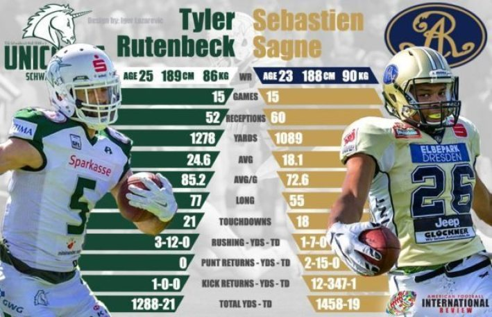 tyler-rutenbeck-vs-sebastien-sagne