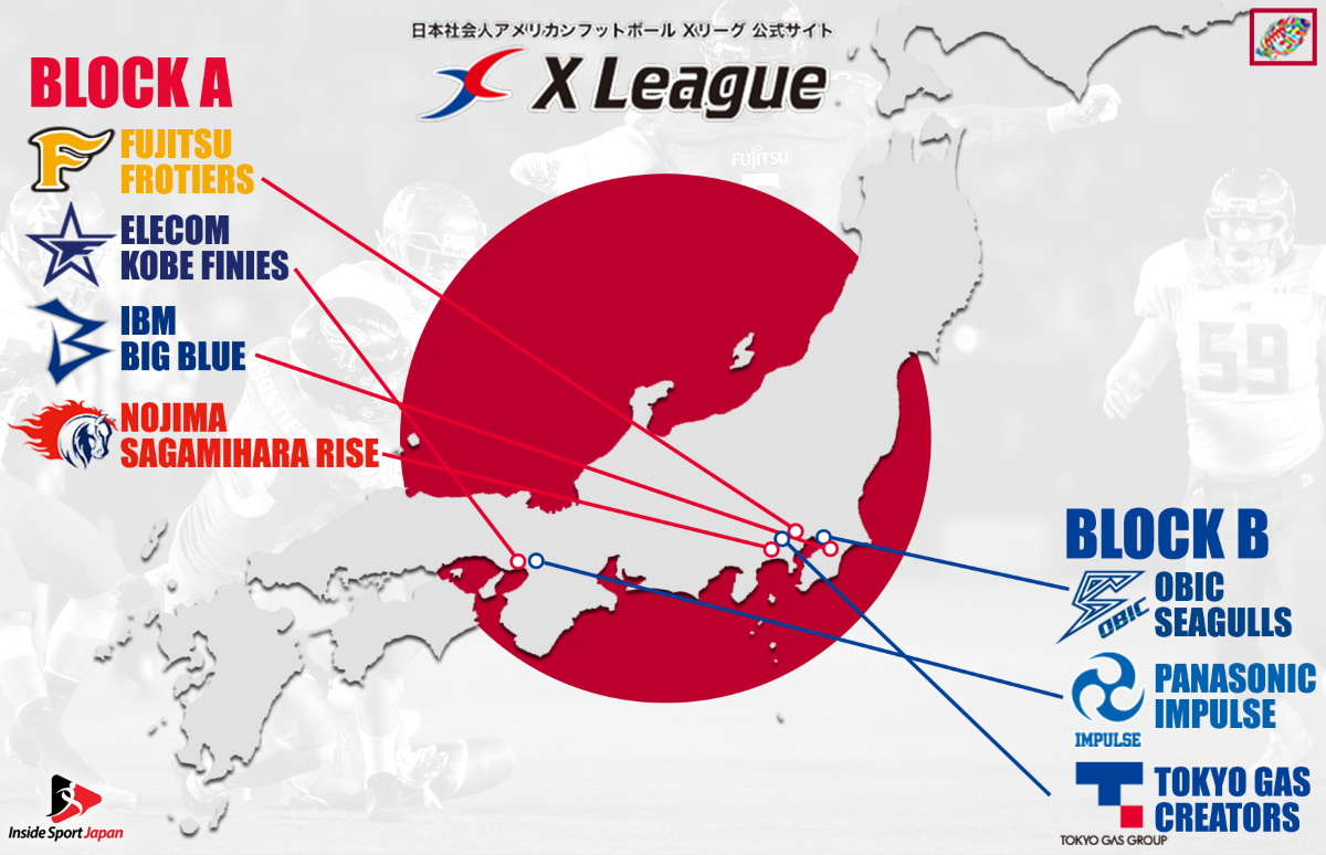 Japan-2020-X-League-2020-teams.jpg?fit=1200%2C774&ssl=1