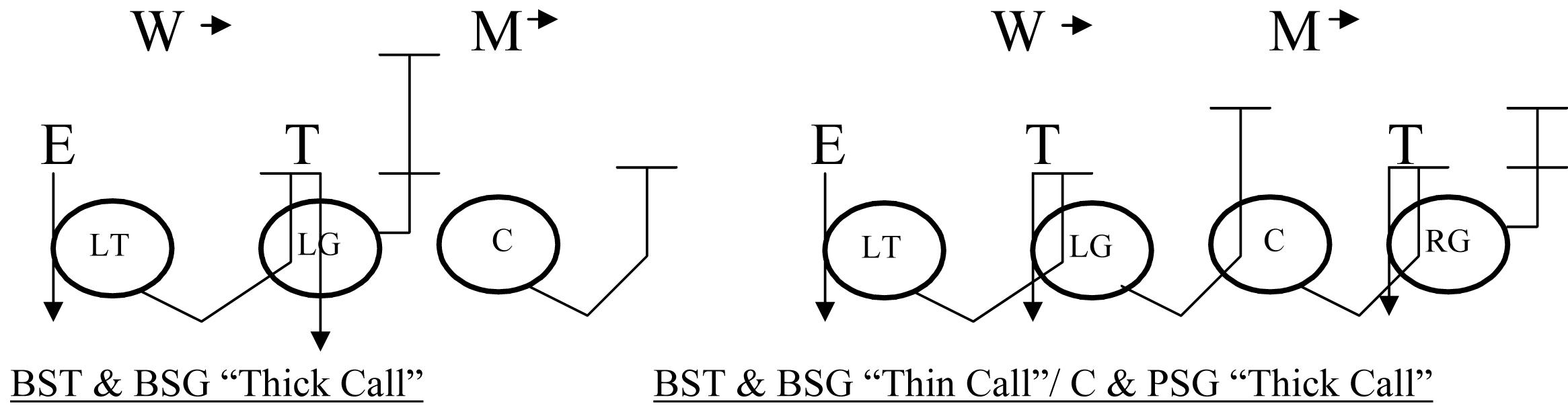 Inside Zone Blocking Diagrams