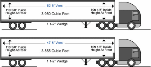dry freight dimensions