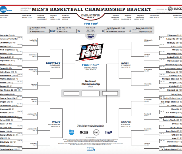 Your 2015 March Madness Bracket