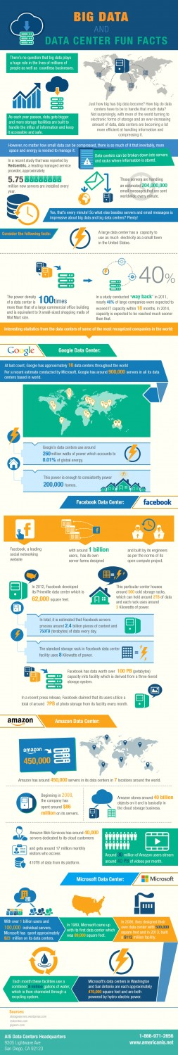 AIS-Infographic-Data-Center-Fun-Facts