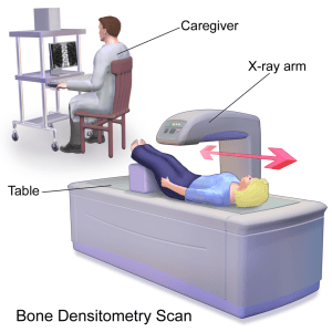 New DEXA bone density cpt code 2015