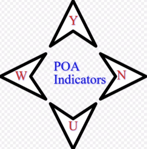 What are POA Indicators in Inpatient Coding?