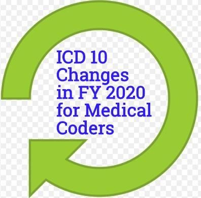 icd 10 code urethral trauma