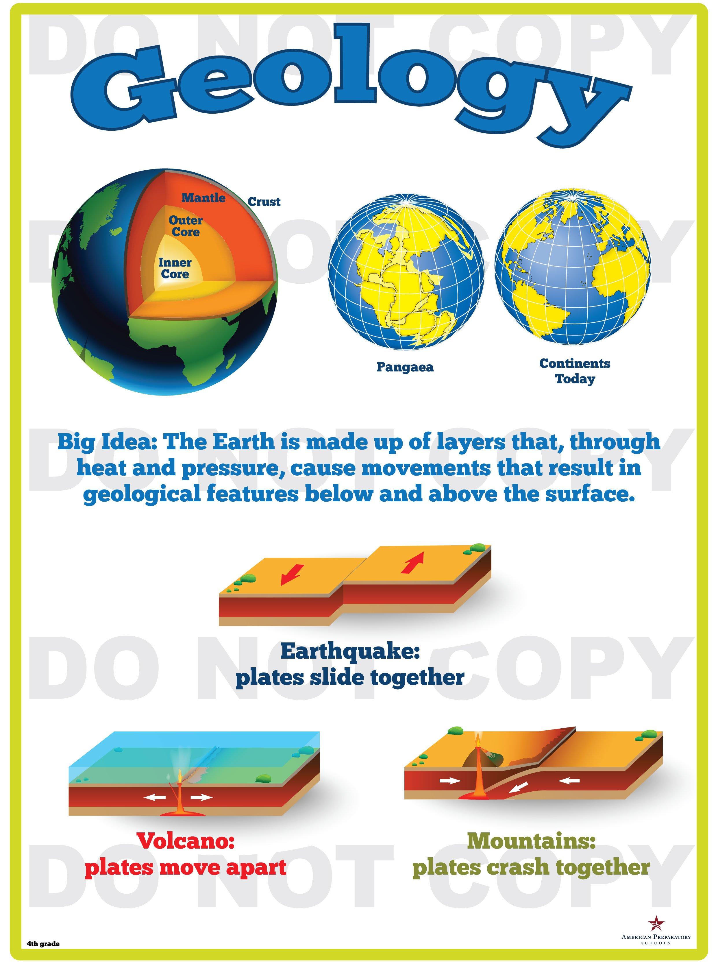 Geology 4th Grade