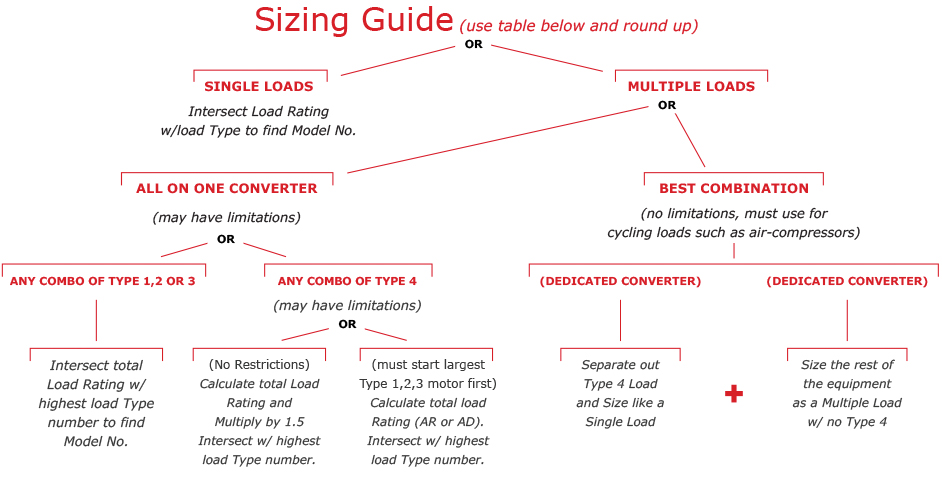 sizing guide?resize\\\\\\\\\\\\\\\=840%2C434\\\\\\\\\\\\\\\&ssl\\\\\\\\\\\\\\\=1 intersection wiring diagram intersection plan, intersection light  at n-0.co