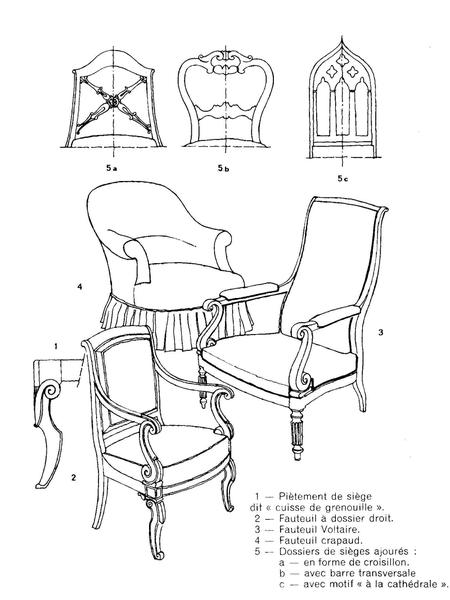 meuble style restauration de 1830
