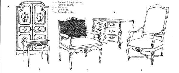 histoire du meuble style regence l