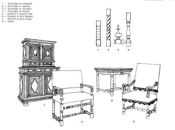 histoire du meuble style louis xiii