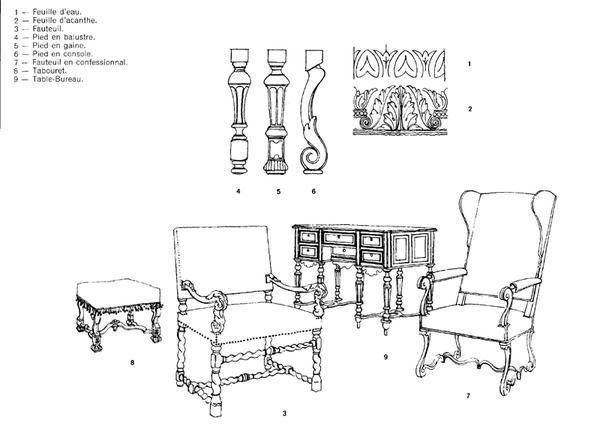 histoire du meuble style louis xiv