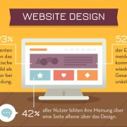 Responsives Web Design