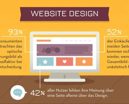 Responsives Web Design