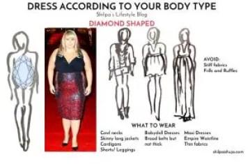 how-to-dress-for-fat-Body-Shape-female-type-shaped-diamond-full-curvy