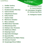 List of participants who attended Smart Assessors Training