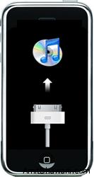 iPhone Restore Mode