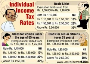How to Save Income Tax in India