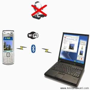 Convert Mobile Phone Camera into WebCam
