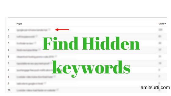 Find Hidden keywords