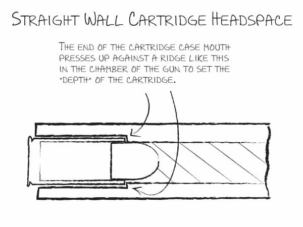 straight wall cartridge headspace