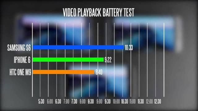 maxresdefault مراجعة هاتف HTC ONE M9 : أفضل كارثة لسنة 2015