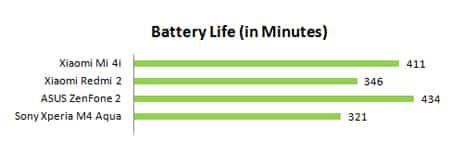 Battery_life2