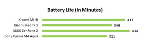 Battery_life2