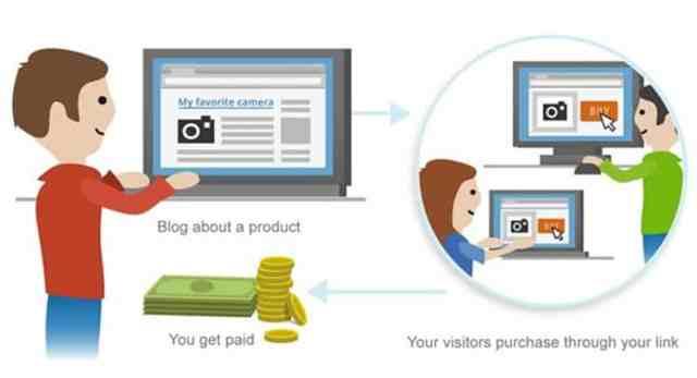 Google_Affiliate_Ads_Screen01 كيف ينظر جوجل إلى مواقع نيش المخصصة للبيع بالعمولة؟